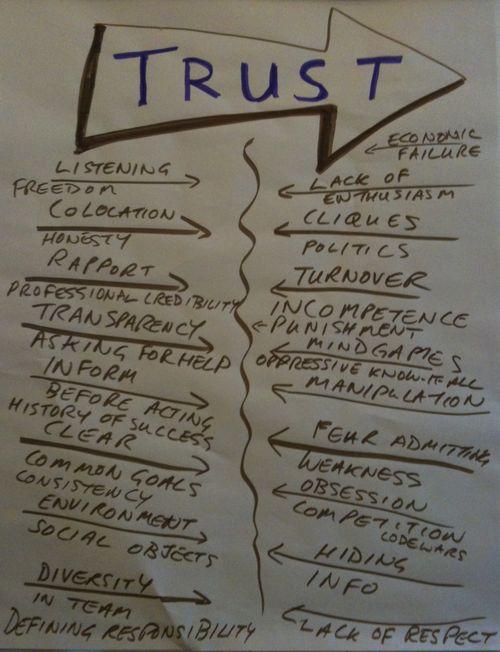 Trust-factors-xpday9