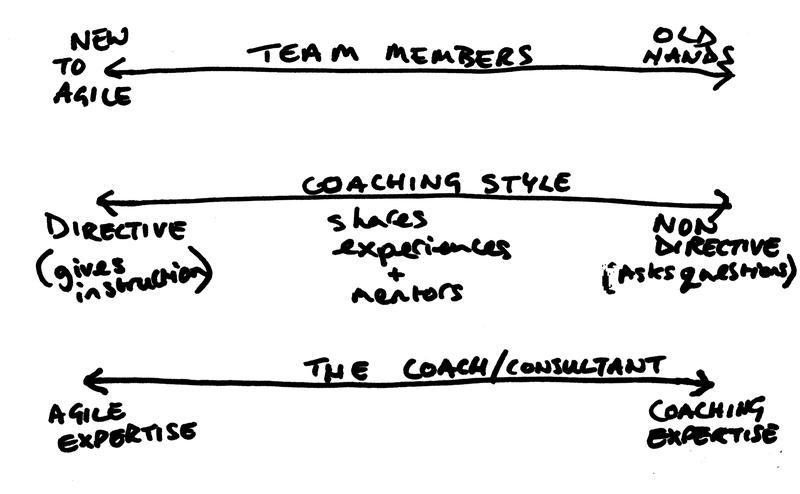 Adapting Your Agile Coaching Style Agile Coaching