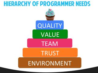 Hierarchyofprogrammerneeds