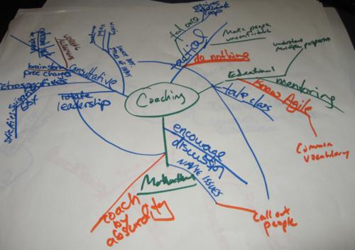 Agile2009-Coaching workshop-1