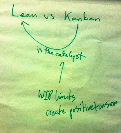Kanban class-1