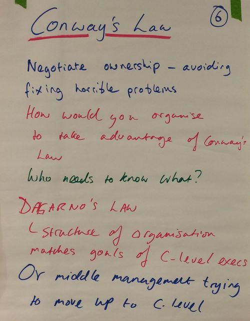 Discussion6